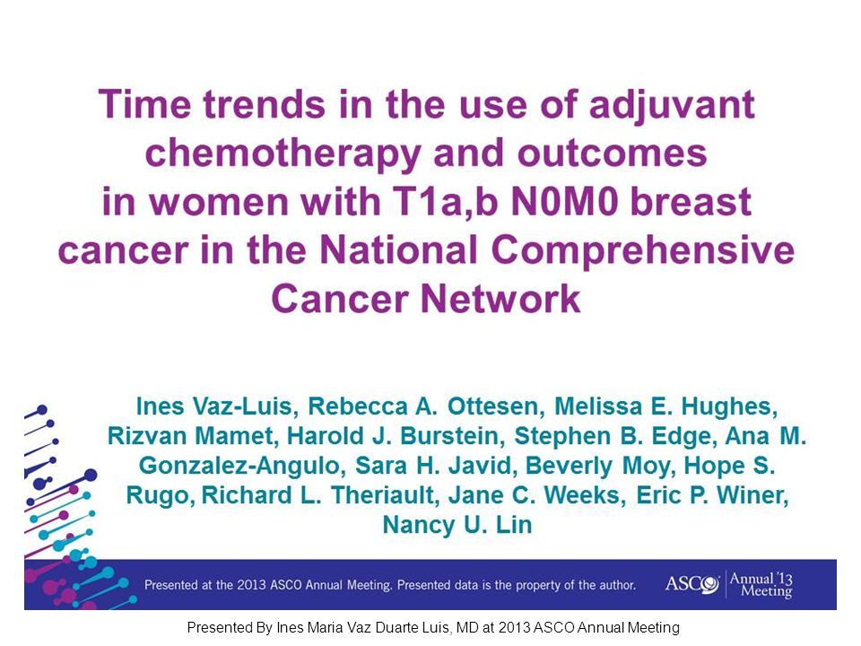 [TITLE] Presented By Ines Maria Vaz Duarte Luis, MD at 2013 ASCO Annual Meeting